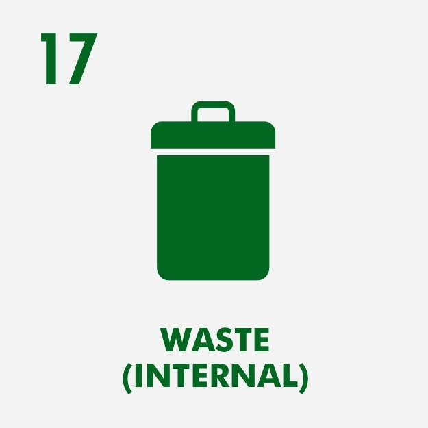 Waste (Internal)